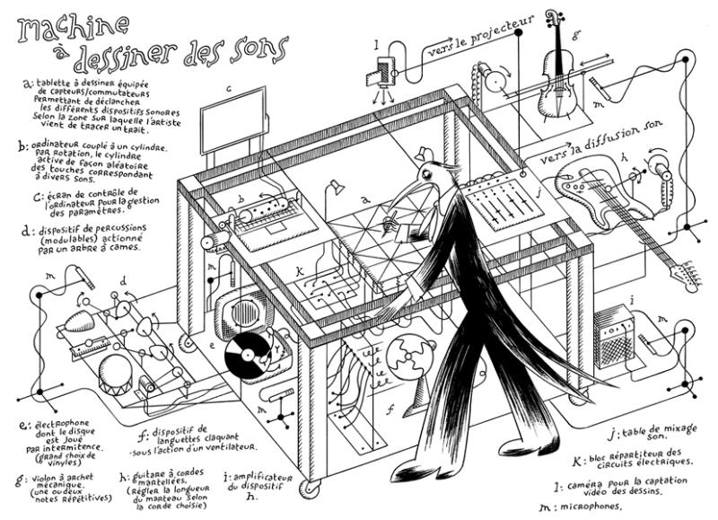 machine-dessiner-sons-corr
